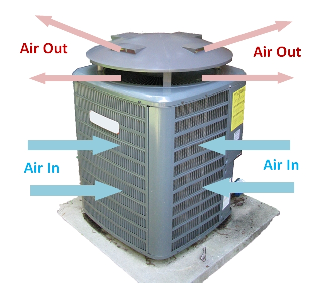 Image Result For Temporary Air Conditioning
